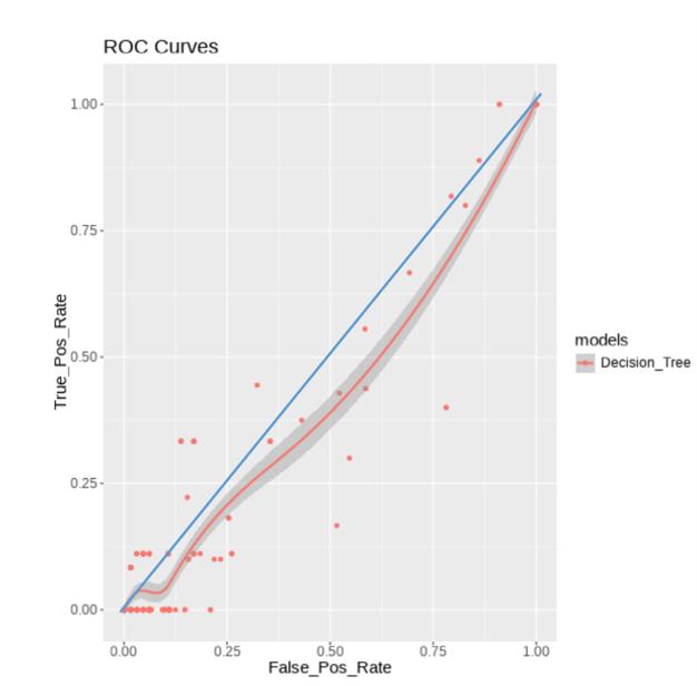 Image showing sample plots