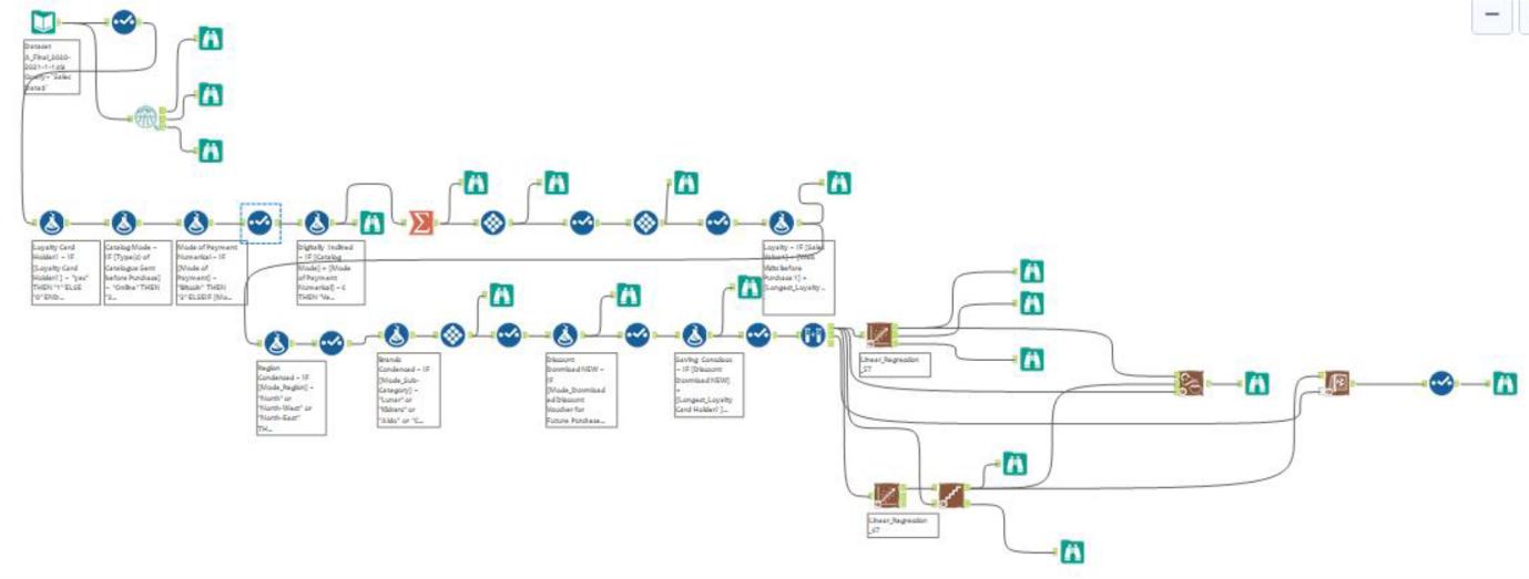 Screenshot of Alteryx system