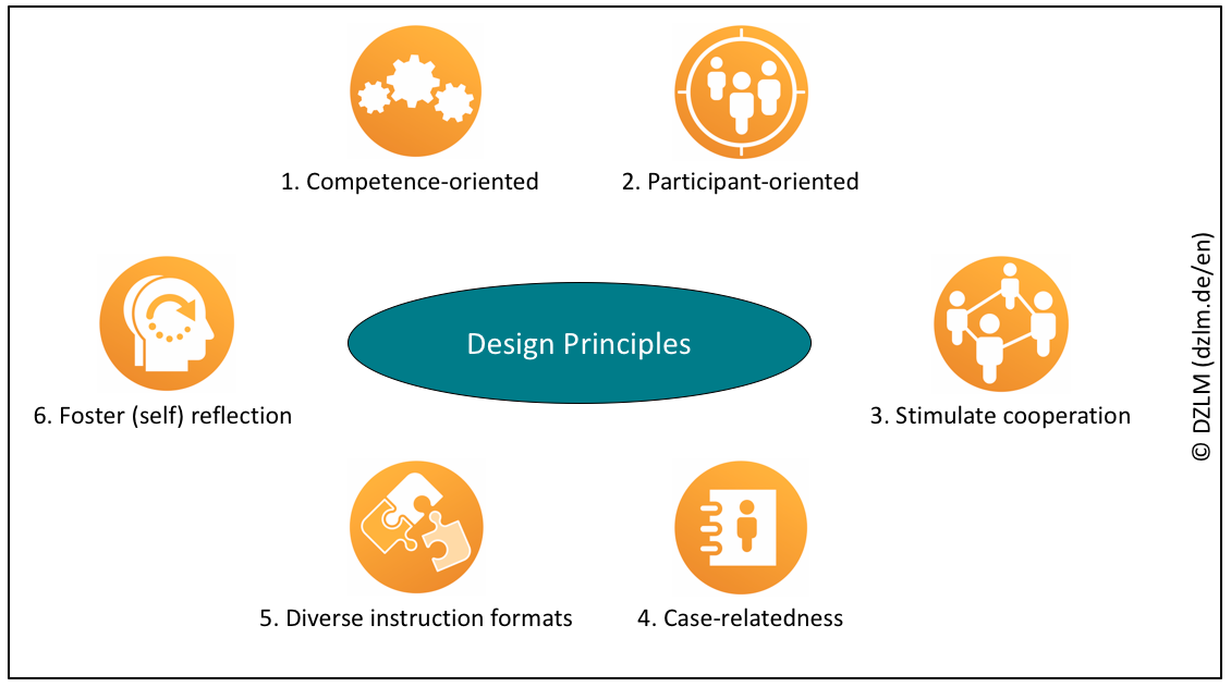 pd design principles_new